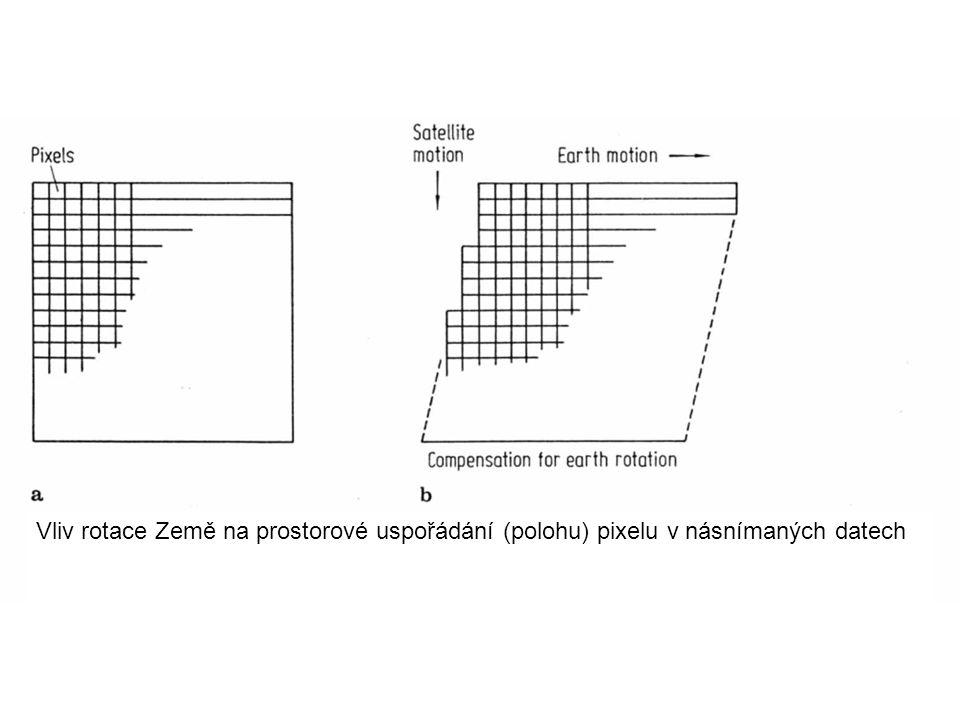 Vliv rotace Země na prostorové uspořádání (polohu) pixelu v násnímaných datech