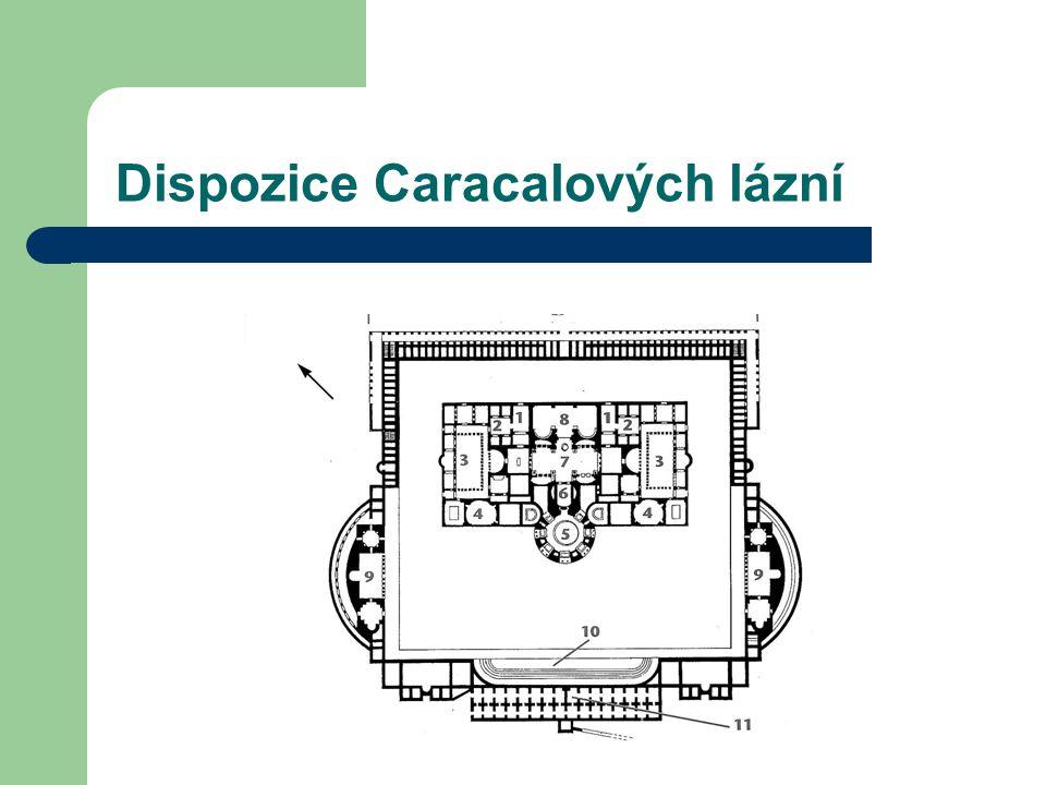 Dispozice Caracalových lázní