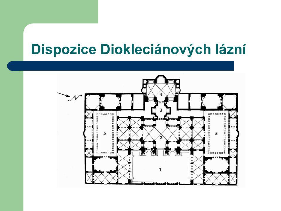 Dispozice Diokleciánových lázní