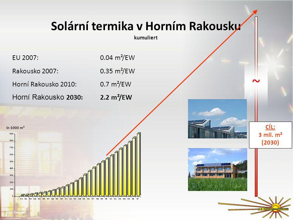 Solární termika v Horním Rakousku kumuliert CÍL: 3 mil.