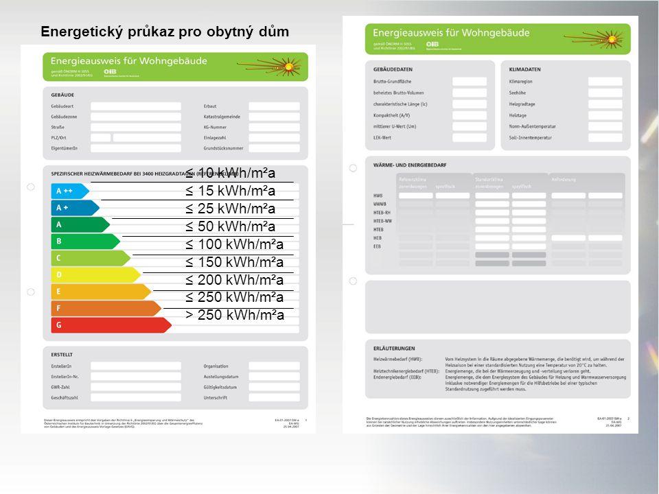 ≤ 10 kWh/m²a ≤ 15 kWh/m²a ≤ 25 kWh/m²a ≤ 50 kWh/m²a ≤ 100 kWh/m²a ≤ 150 kWh/m²a ≤ 200 kWh/m²a ≤ 250 kWh/m²a > 250 kWh/m²a Energetický průkaz pro obytný dům