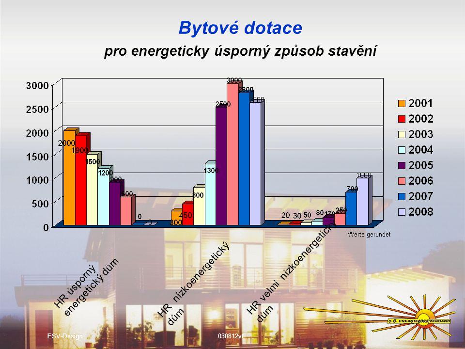 Bytové dotace ESV-Design030812vt pro energeticky úsporný způsob stavění HR úsporný energetický dům HR nízkoenergetický dům HR velmi nízkoenergetický dům