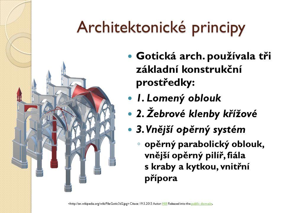 Architektonické principy Gotická arch.používala tři základní konstrukční prostředky: 1.