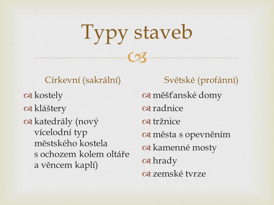  Typy zdobení Fiály Portály http://cs.wikipedia.org/wiki/Soubor:Kutn%C3%A1_Hora_1919.jpg