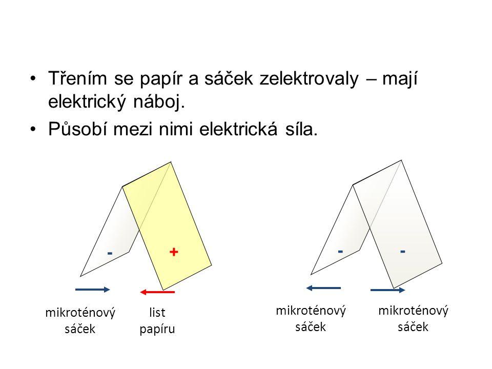 mikroténový sáček list papíru Třením se papír a sáček zelektrovaly – mají elektrický náboj. Působí mezi nimi elektrická síla. -+ mikroténový sáček --