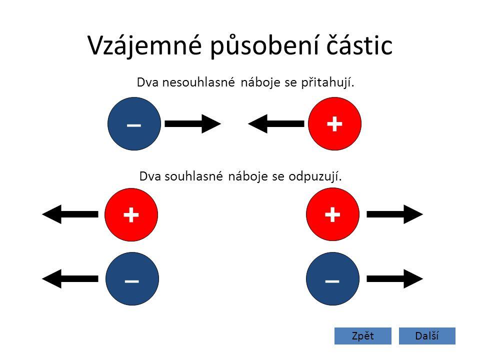 Vzájemné působení částic + ‒ ‒ + ‒ + Další Dva nesouhlasné náboje se přitahují. Dva souhlasné náboje se odpuzují. Zpět