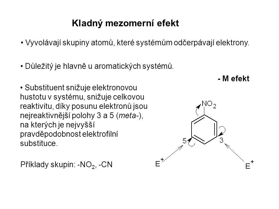 Kladný mezomerní efekt Vyvolávají skupiny atomů, které systémům odčerpávají elektrony. Důležitý je hlavně u aromatických systémů. Substituent snižuje