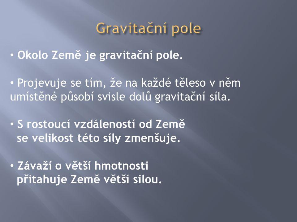 Závislost gravitační síly na vzdálenosti od středu Země