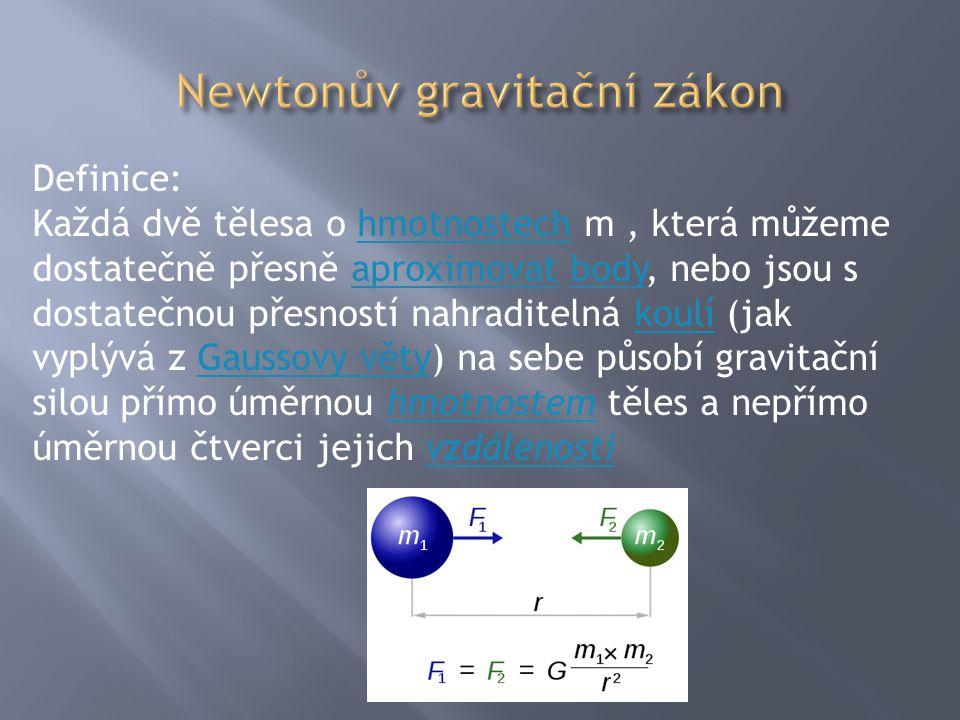 Přes značné úspěchy, které zaznamenala aplikace Newtonova gravitačního zákona na různé problémy, má tento zákon řadu nedostatků: nekonečná rychlost interakce problém definice síly nerelativnost vnitřní nekonzistence
