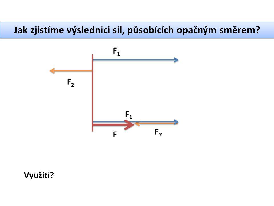 Jak zjistíme výslednici sil, působících opačným směrem? F F2F2 F2F2 F1F1 F1F1 Využití?