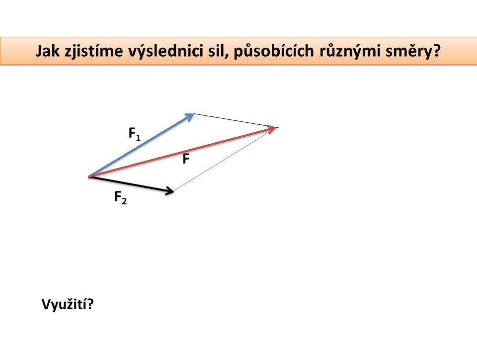 Jak zjistíme výslednici sil, působících různými směry? F F2F2 F1F1 Využití?
