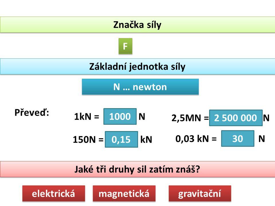 Značka síly Základní jednotka síly Jaké tři druhy sil zatím znáš? F F N … newton elektrická magnetická gravitační Převeď: 1kN = N 150N = kN 0,03 kN =