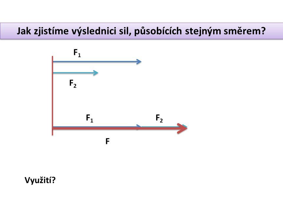 Jak zjistíme výslednici sil, působících stejným směrem? F F2F2 F2F2 F1F1 F1F1 Využití?