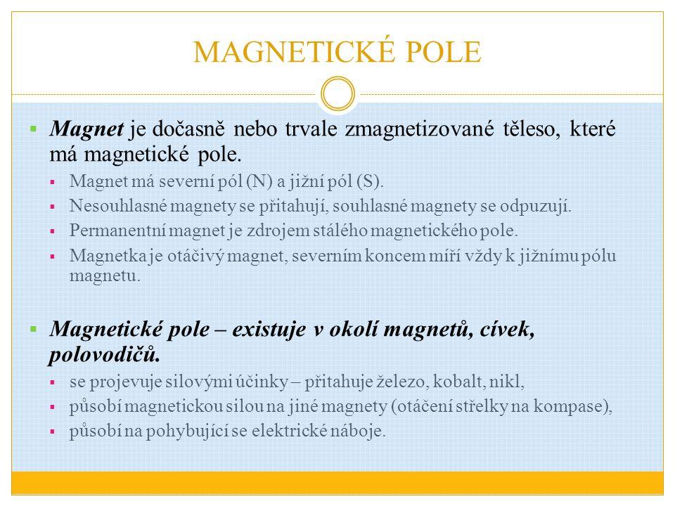  Magnet je dočasně nebo trvale zmagnetizované těleso, které má magnetické pole.  Magnet má severní pól (N) a jižní pól (S).  Nesouhlasné magnety se