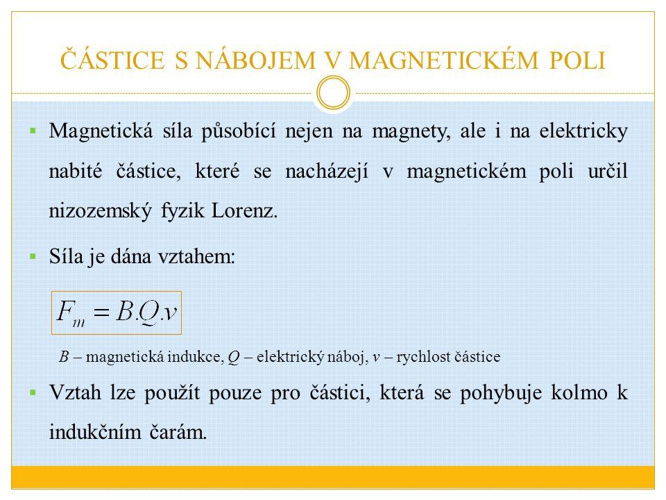 ČÁSTICE S NÁBOJEM V MAGNETICKÉM POLI  Magnetická síla působící nejen na magnety, ale i na elektricky nabité částice, které se nacházejí v magnetickém