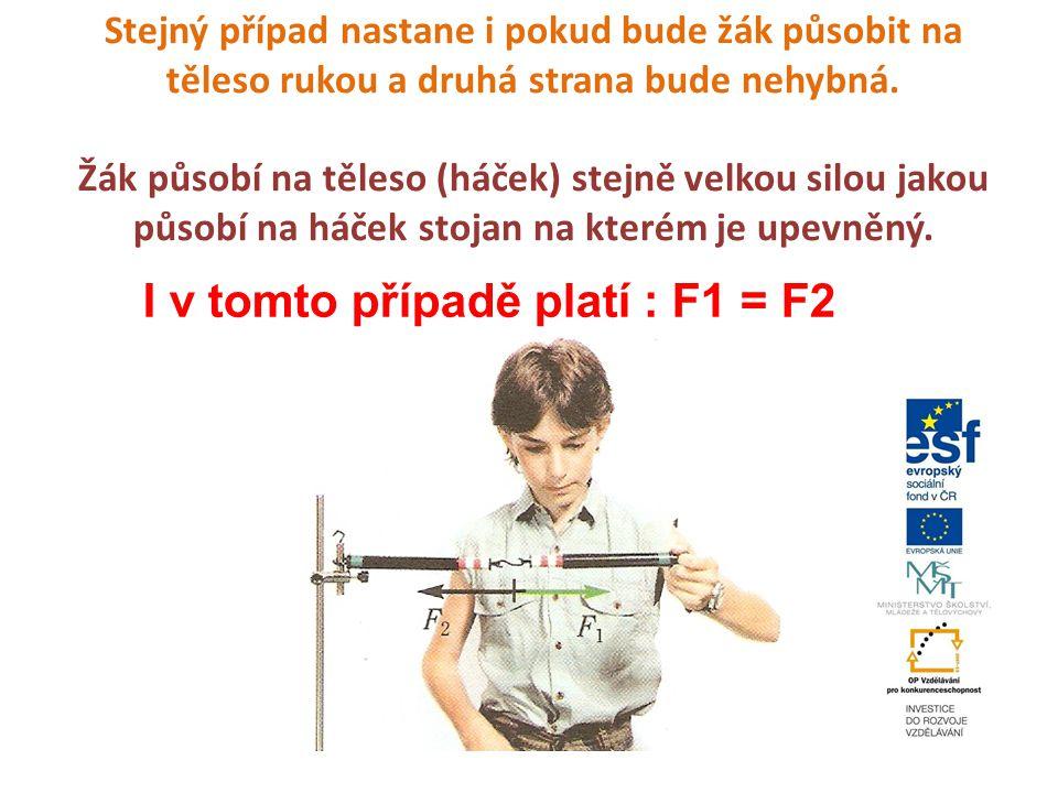 Ocelová tyčka přitahuje magnet silou F2 a současně magnet přitahuje tyčku silou F1.