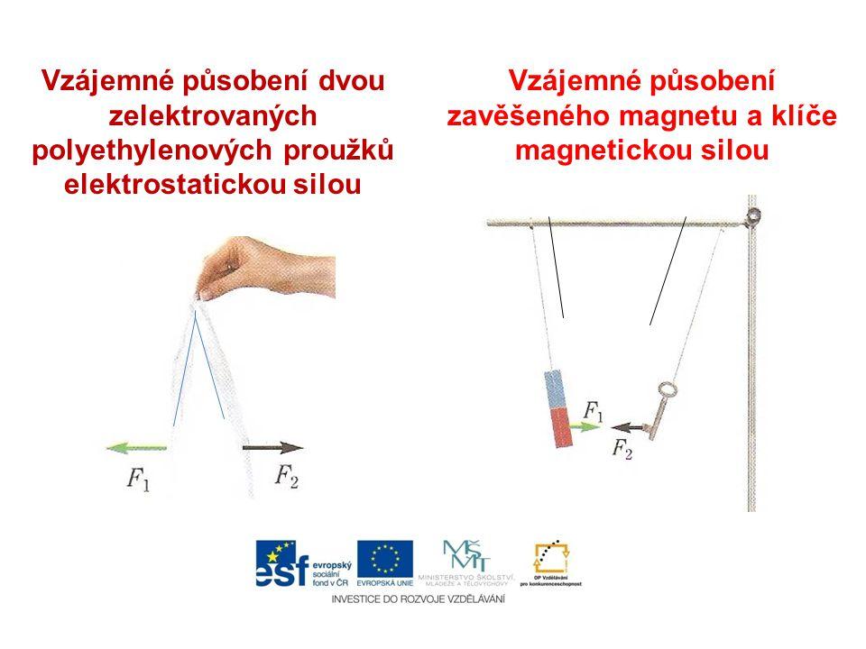 Vzájemné působení dvou zelektrovaných polyethylenových proužků elektrostatickou silou Vzájemné působení zavěšeného magnetu a klíče magnetickou silou