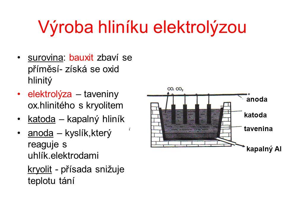 Výroba hliníku elektrolýzou surovina: bauxit zbaví se příměsí- získá se oxid hlinitý elektrolýza – taveniny ox.hlinitého s kryolitem katoda – kapalný