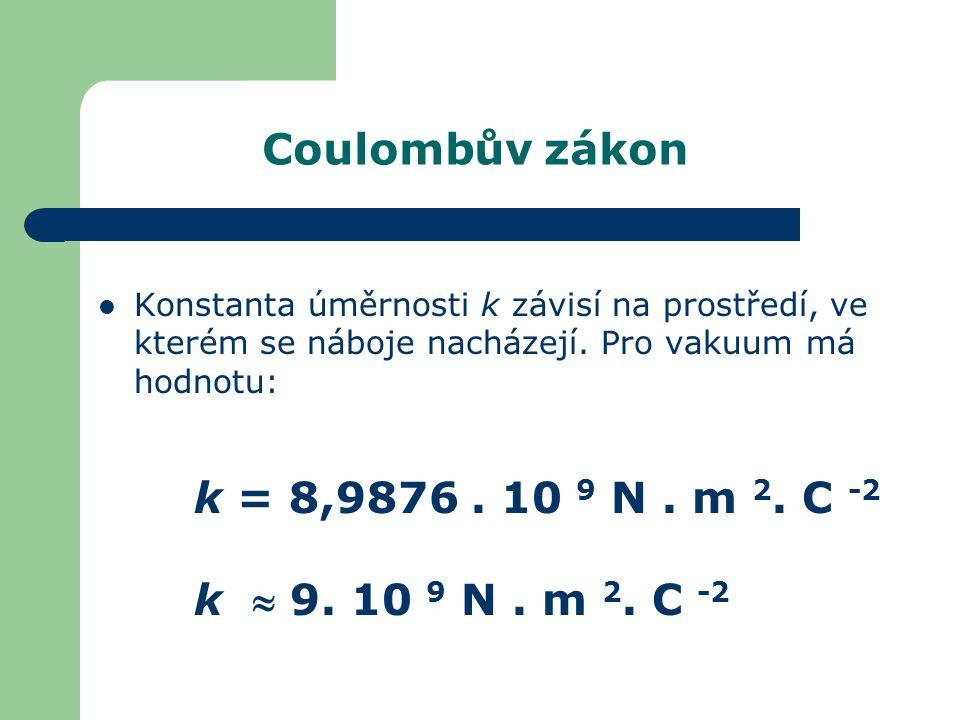 Konstanta úměrnosti k závisí na prostředí, ve kterém se náboje nacházejí. Pro vakuum má hodnotu: k = 8,9876. 10 9 N. m 2. C -2 k  9. 10 9 N. m 2. C -