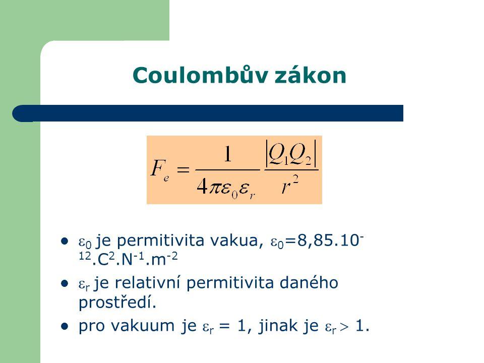  0 je permitivita vakua,  0 =8,85.10 - 12.C 2.N -1.m -2  r je relativní permitivita daného prostředí. pro vakuum je  r = 1, jinak je  r  1. Coul