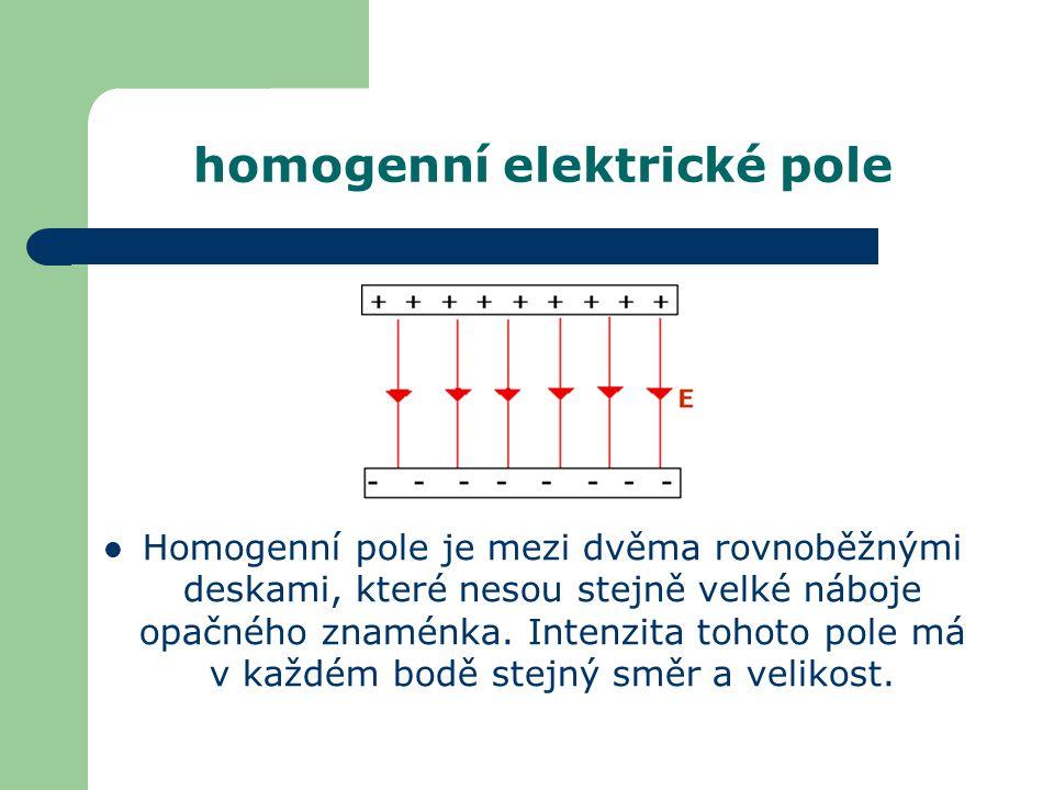Homogenní pole je mezi dvěma rovnoběžnými deskami, které nesou stejně velké náboje opačného znaménka. Intenzita tohoto pole má v každém bodě stejný sm