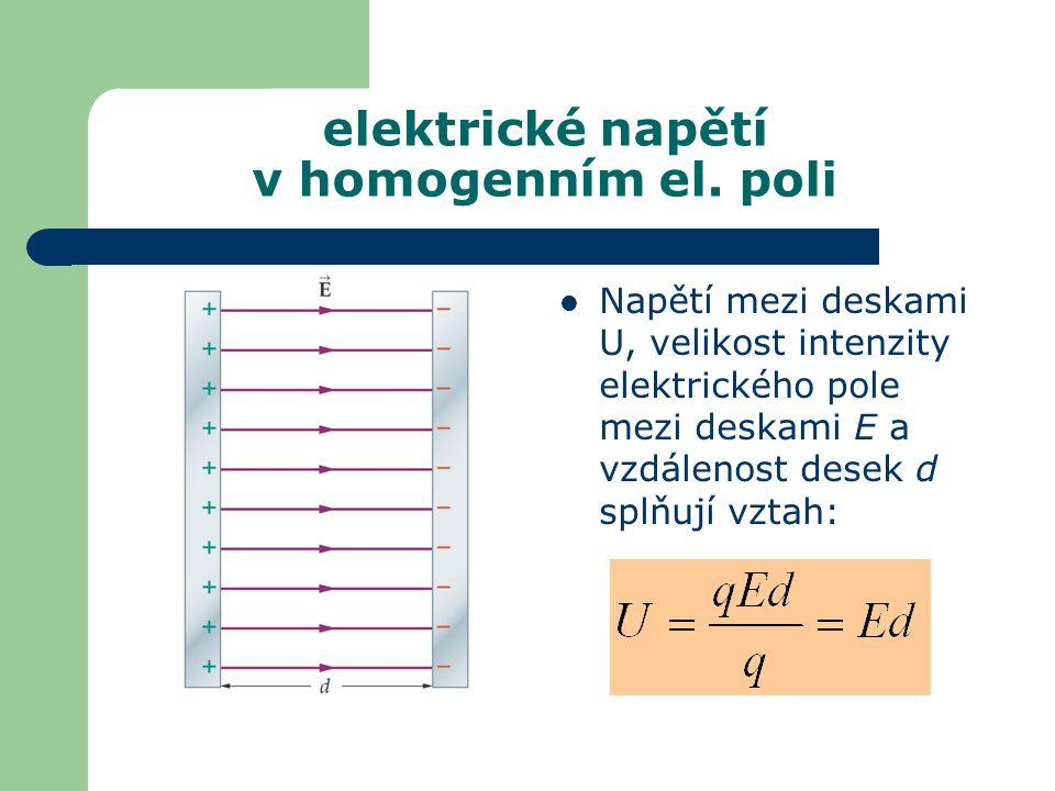 elektrické napětí v homogenním el. poli Napětí mezi deskami U, velikost intenzity elektrického pole mezi deskami E a vzdálenost desek d splňují vztah: