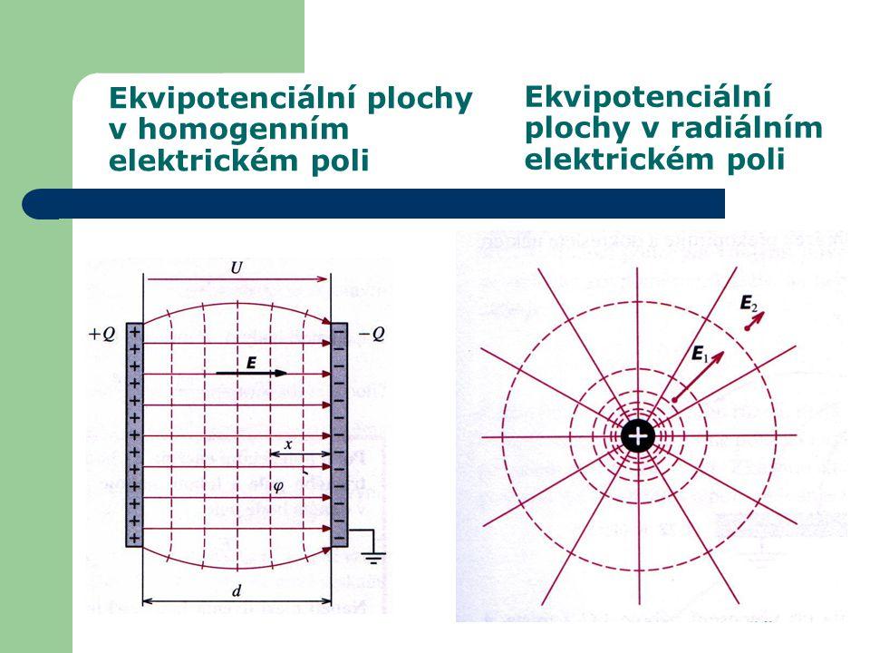 Ekvipotenciální plochy v homogenním elektrickém poli Ekvipotenciální plochy v radiálním elektrickém poli