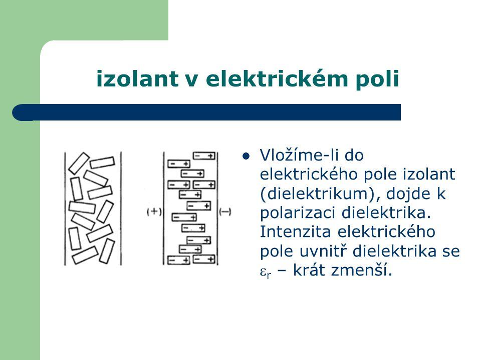 Vložíme-li do elektrického pole izolant (dielektrikum), dojde k polarizaci dielektrika. Intenzita elektrického pole uvnitř dielektrika se  r – krát z