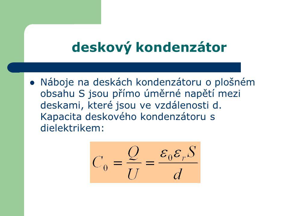 Náboje na deskách kondenzátoru o plošném obsahu S jsou přímo úměrné napětí mezi deskami, které jsou ve vzdálenosti d. Kapacita deskového kondenzátoru