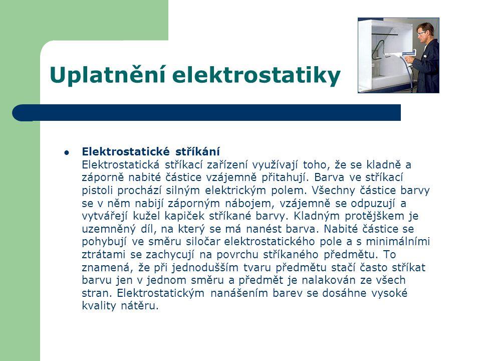 Elektrostatické stříkání Elektrostatická stříkací zařízení využívají toho, že se kladně a záporně nabité částice vzájemně přitahují. Barva ve stříkací