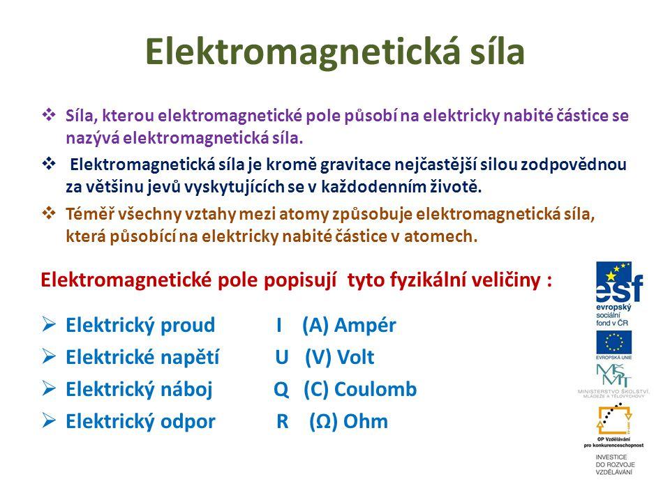 Elektromagnetická síla  Síla, kterou elektromagnetické pole působí na elektricky nabité částice se nazývá elektromagnetická síla.  Elektromagnetická