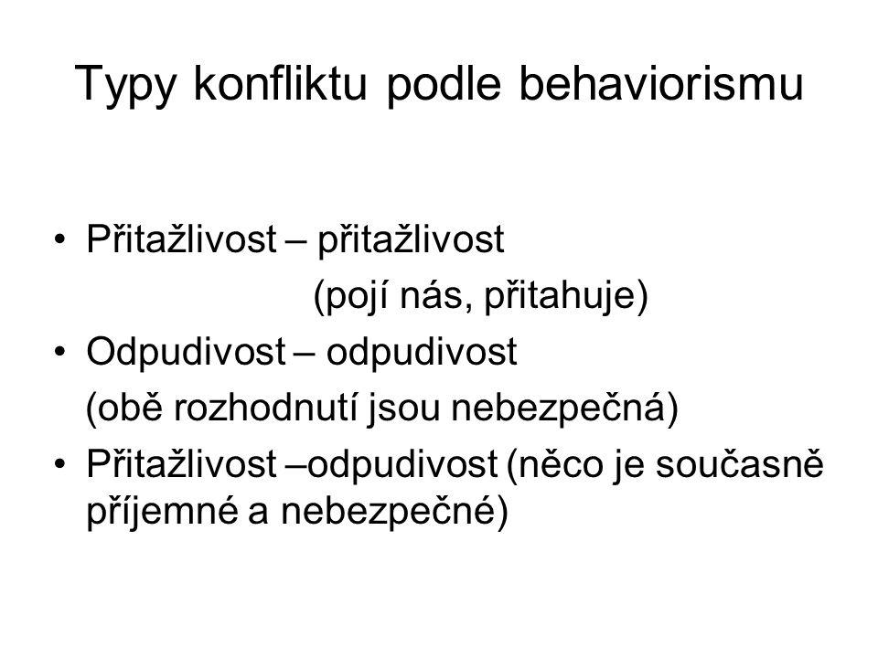 Typy konfliktu podle behaviorismu Přitažlivost – přitažlivost (pojí nás, přitahuje) Odpudivost – odpudivost (obě rozhodnutí jsou nebezpečná) Přitažlivost –odpudivost (něco je současně příjemné a nebezpečné)