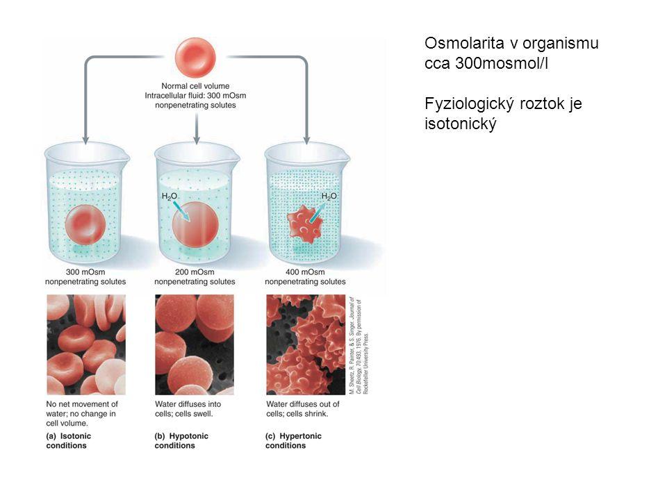 Osmolarita v organismu cca 300mosmol/l Fyziologický roztok je isotonický