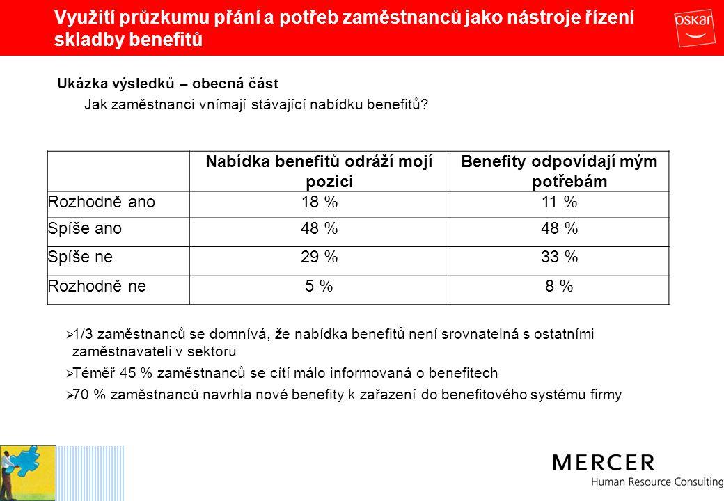 Využití průzkumu přání a potřeb zaměstnanců jako nástroje řízení skladby benefitů Ukázka výsledků – obecná část Jak zaměstnanci vnímají stávající nabí