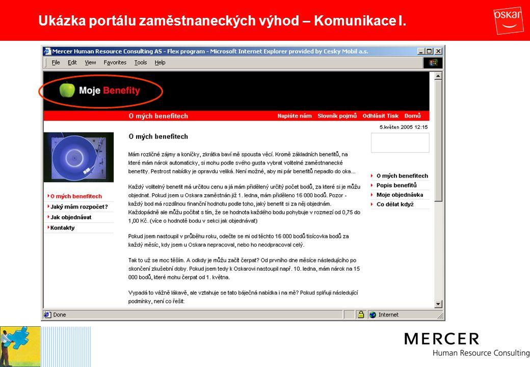 Ukázka portálu zaměstnaneckých výhod – Komunikace I.