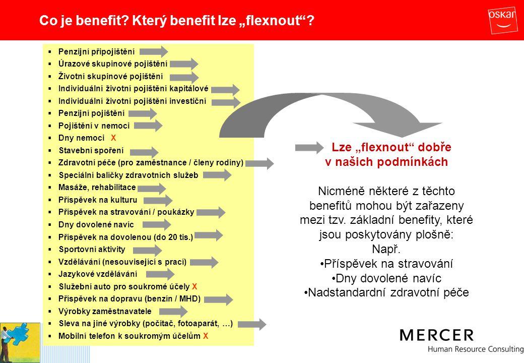 """Co je benefit? Který benefit lze """"flexnout""""? Lze """"flexnout"""" dobře v našich podmínkách Nicméně některé z těchto benefitů mohou být zařazeny mezi tzv. z"""