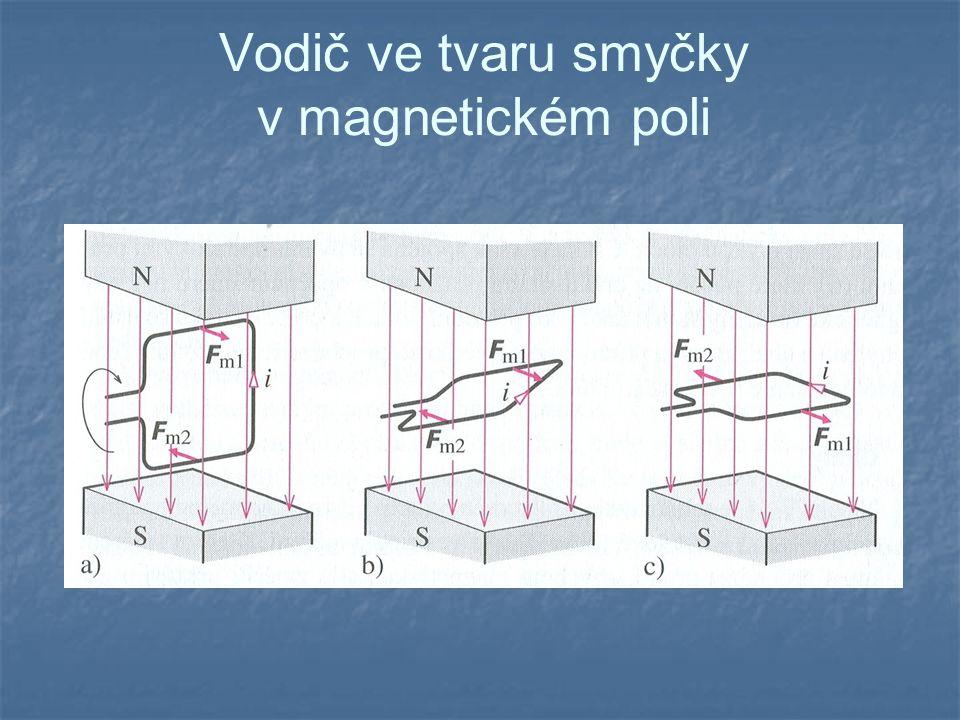 Magnetická síla Velikost magnetické síly je přímo úměrná proudu I, délce vodiče l.