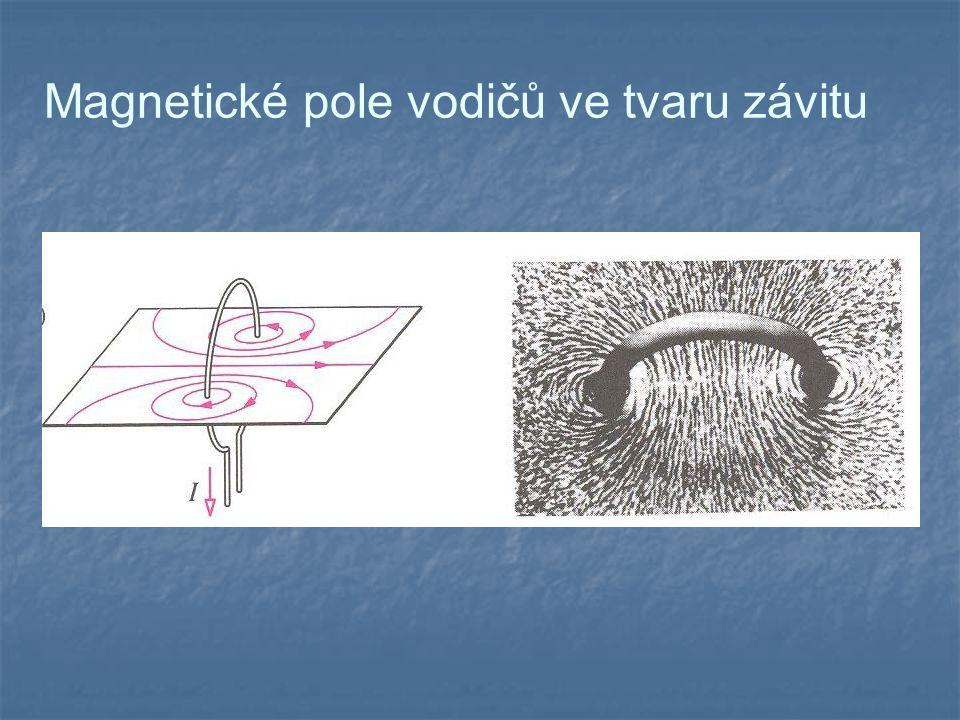 Magnetické pole vodičů ve tvaru závitu