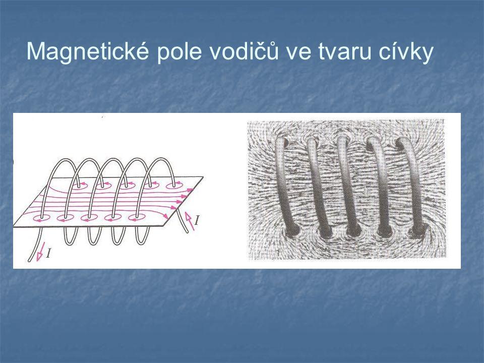 Magnetické pole vodičů ve tvaru cívky
