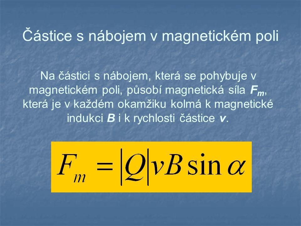 Částice s nábojem v magnetickém poli Na částici s nábojem, která se pohybuje v magnetickém poli, působí magnetická síla F m, která je v každém okamžik