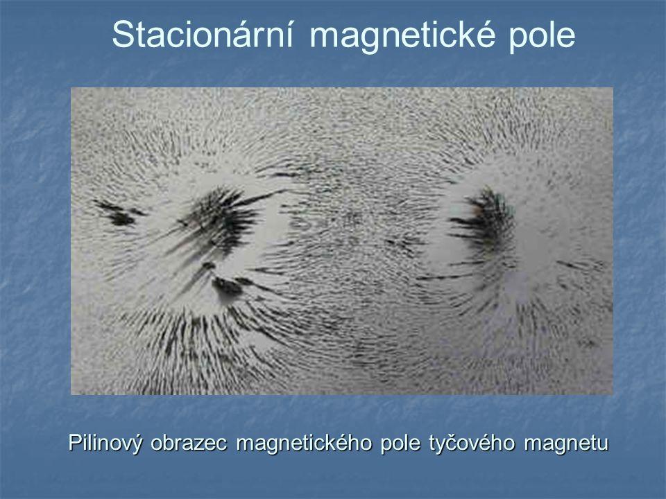 Stacionární magnetické pole Magnetické pole tyčového magnetu