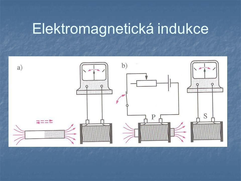 Nestacionární magnetické pole je příčinou vzniku indukovaného elektrického pole a tento jev nazýváme elektromagnetická indukce.