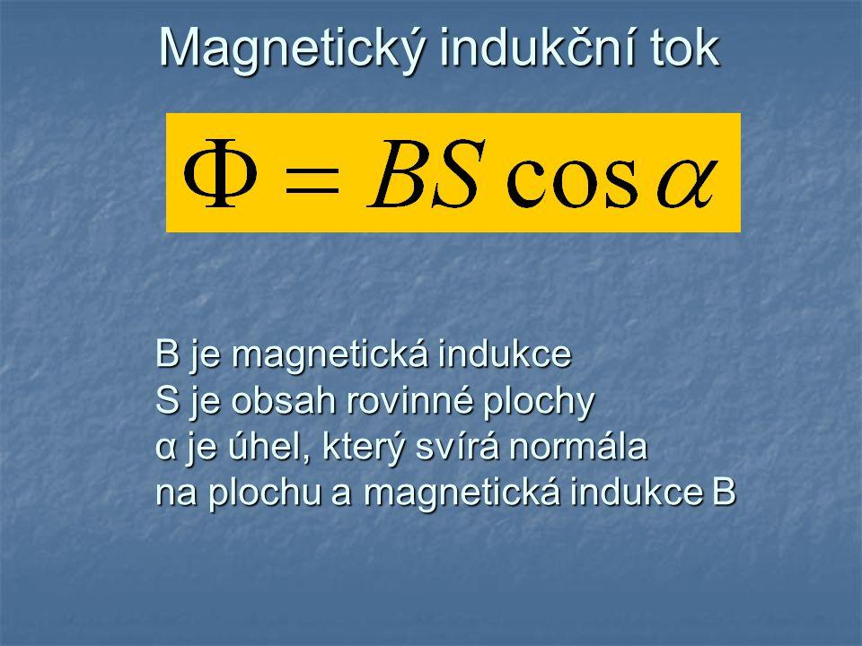 B je magnetická indukce S je obsah rovinné plochy α je úhel, který svírá normála na plochu a magnetická indukce B