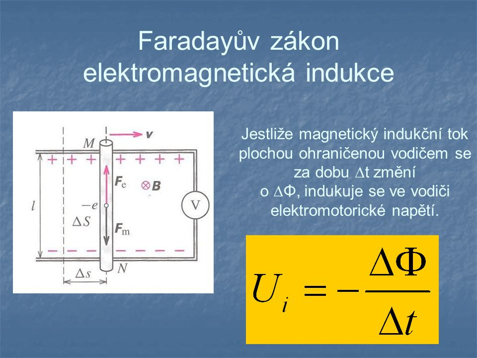 Indukovaný proud Lenzův zákon Indukovaný elektrický proud v uzavřeném obvodu má takový směr, že svým magnetickým polem působí proti změně magnetického indukčního toku, která je jeho příčinou.