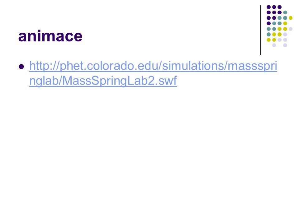 animace http://phet.colorado.edu/simulations/massspri nglab/MassSpringLab2.swf http://phet.colorado.edu/simulations/massspri nglab/MassSpringLab2.swf