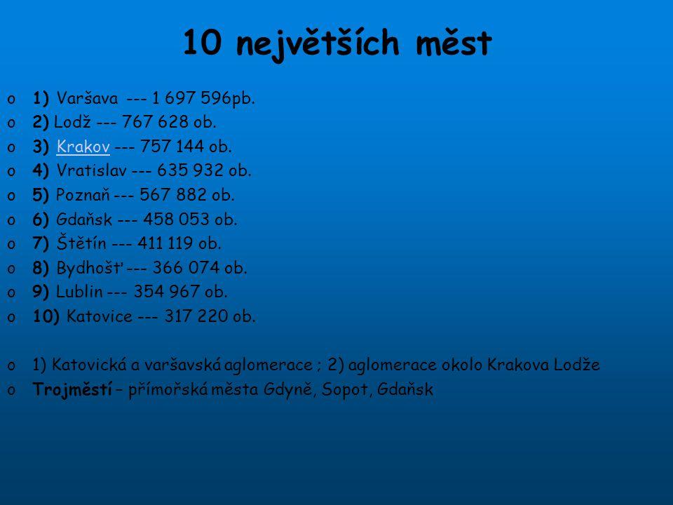10 největších měst o1) Varšava --- 1 697 596pb. o2) Lodž --- 767 628 ob. o3) Krakov --- 757 144 ob.Krakov o4) Vratislav --- 635 932 ob. o5) Poznaň ---