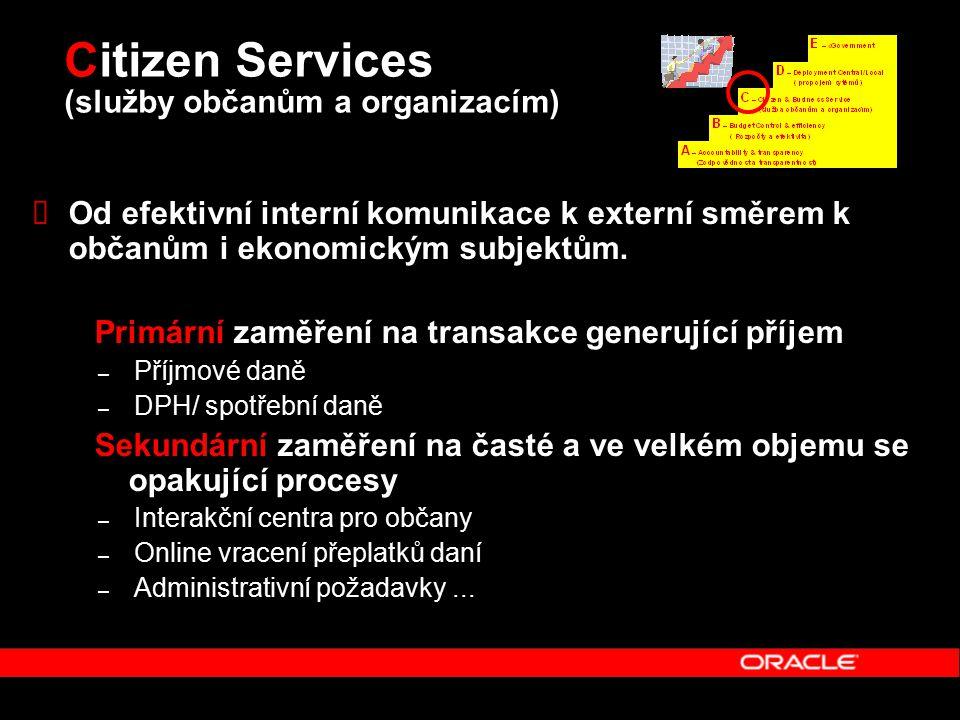 Citizen Services (služby občanům a organizacím)  Od efektivní interní komunikace k externí směrem k občanům i ekonomickým subjektům.
