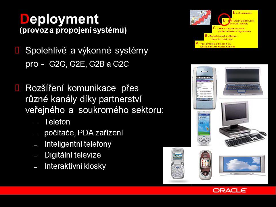 Deployment (provoz a propojení systémů)  Spolehlivé a výkonné systémy pro - G2G, G2E, G2B a G2C  Rozšíření komunikace přes různé kanály díky partnerství veřejného a soukromého sektoru: – Telefon – počítače, PDA zařízení – Inteligentní telefony – Digitální televize – Interaktivní kiosky