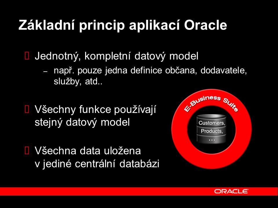 Základní princip aplikací Oracle  Jednotný, kompletní datový model – např.