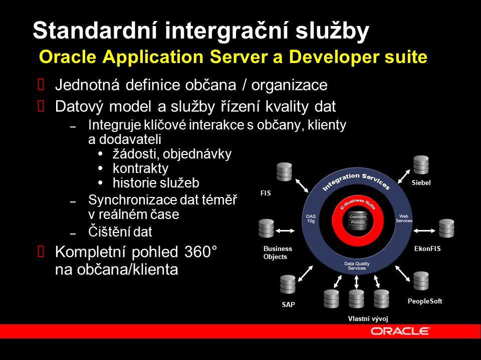 Standardní intergrační služby Oracle Application Server a Developer suite  Jednotná definice občana / organizace  Datový model a služby řízení kvality dat – Integruje klíčové interakce s občany, klienty a dodavateli  žádosti, objednávky  kontrakty  historie služeb – Synchronizace dat téměř v reálném čase – Čištění dat  Kompletní pohled 360° na občana/klienta Vlastní vývoj PeopleSoft SAP EkonFIS Siebel Business Objects FIS